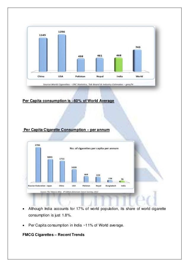 Tobacco Industry in Pakistan Market Research & Statistics