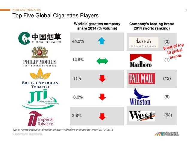Buy ego cigarette online