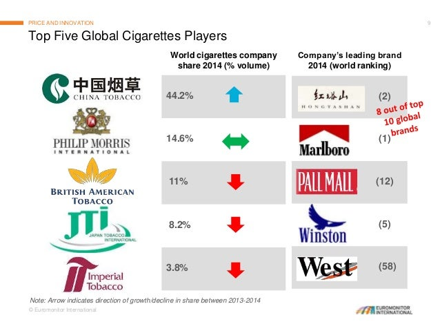 an analysis of tobacco companies Tobacco divestment and fiduciary responsibility discusses the legal agreement in which the major tobacco companies have agreed to pay analysis, was made.