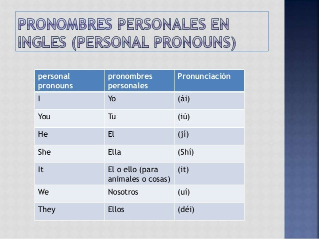 pronombres personales y el verbo to be