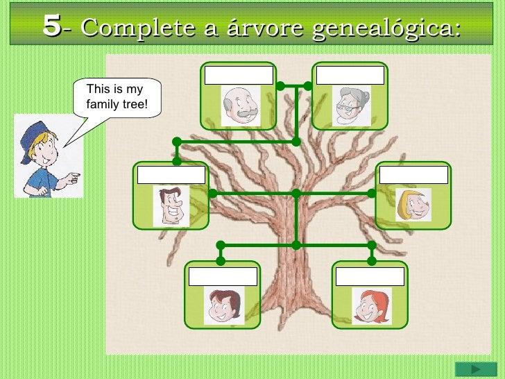 To be e family tree