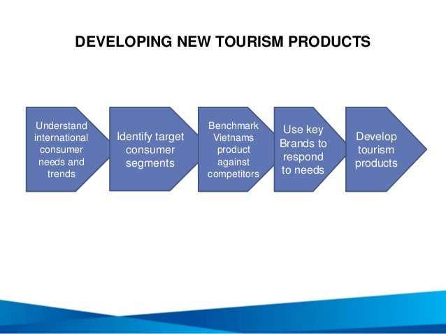 Manual for training course on tourism product development for Product development corporation