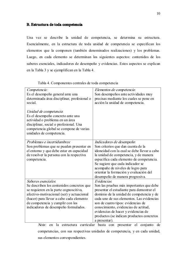 10 B.Estructuradetodacompetencia Una vez se describe la unidad de competencia, se determina su estructura...