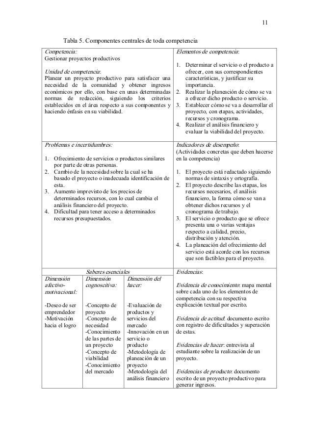11 Tabla5.Componentescentralesdetodacompetencia Competencia: Gestionarproyectosproductivos Unidaddecompetenc...