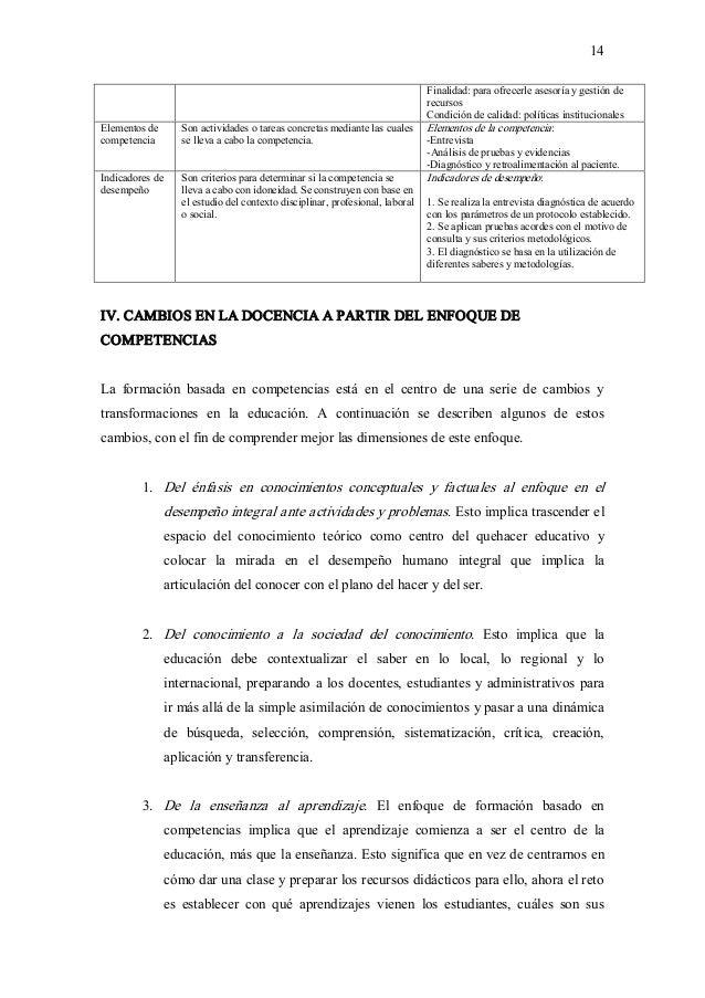 14 Finalidad:para ofrecerleasesoríaygestiónde recursos Condicióndecalidad: políticasinstitucionales Elementos...