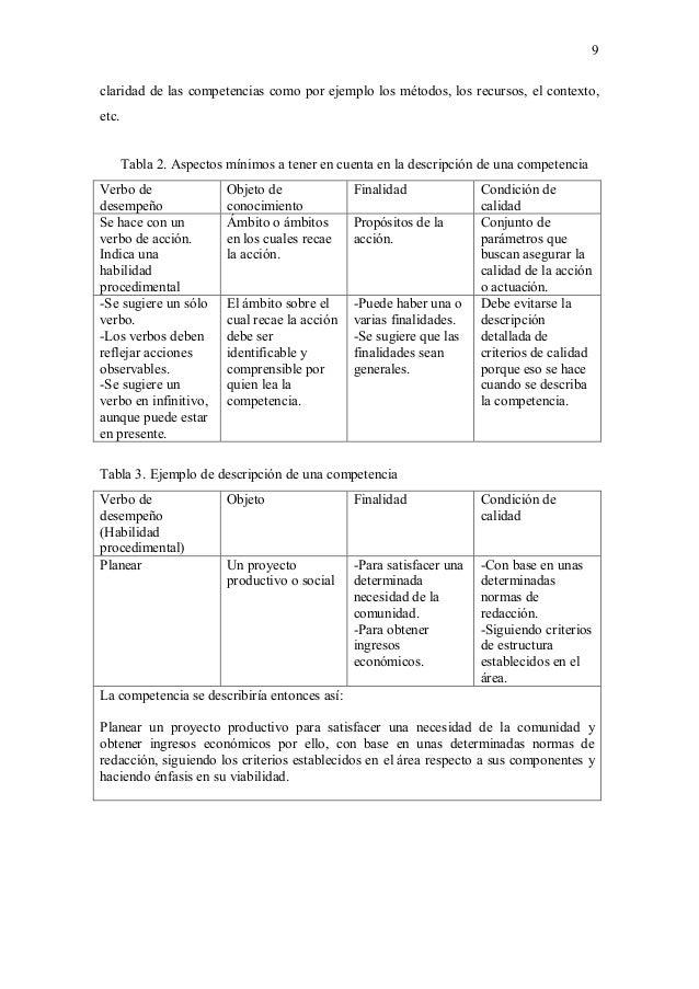 9 claridaddelascompetenciascomoporejemplolosmétodos,losrecursos,elcontexto, etc. Tabla2.Aspectosmínimos...