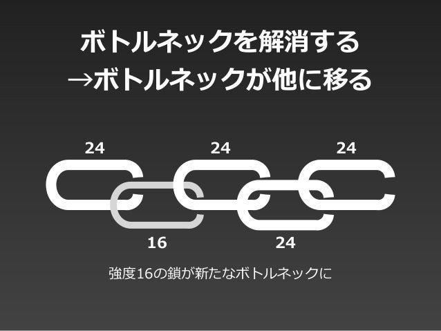 ボトルネックを解消する  →ボトルネックが他に移る 2424 24 2416 強度度16の鎖が新たなボトルネックに
