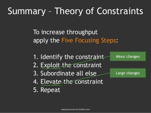 the theory of constraint pdf