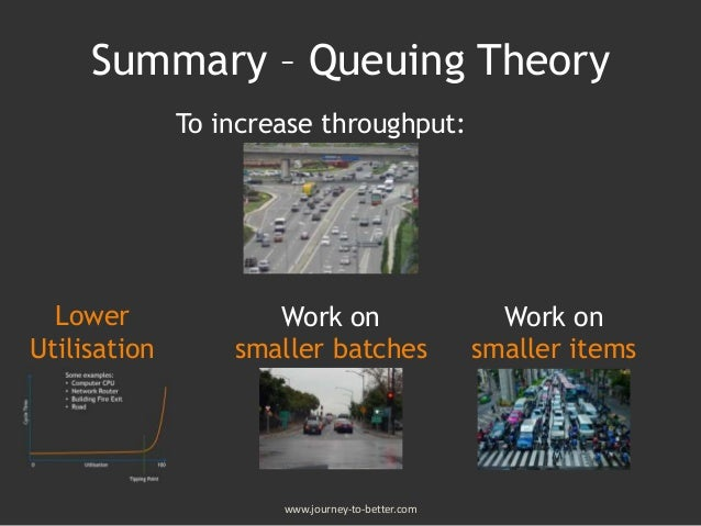 Improving throughput with the Theory of Constraints and