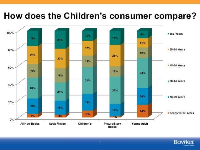 understanding the children consumer culture Consumer culture is a form of capitalism in which the economy is focused on the selling of consumer goods and the spending of consumer money most economists agree that the united states is.