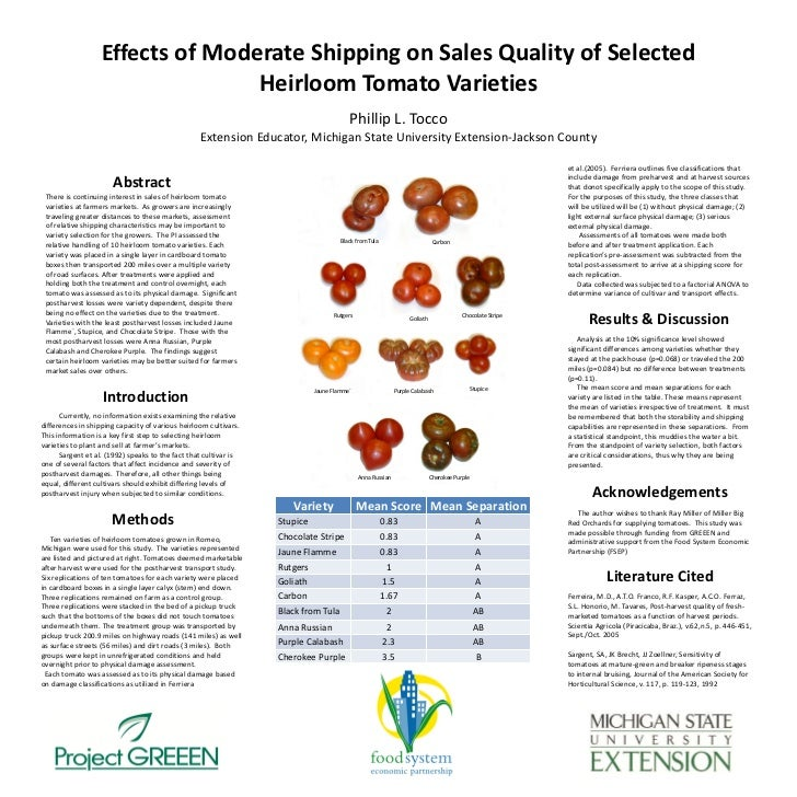 Effects of Moderate Shipping on Sales Quality of Selected                                  Heirloom Tomato Varieties      ...