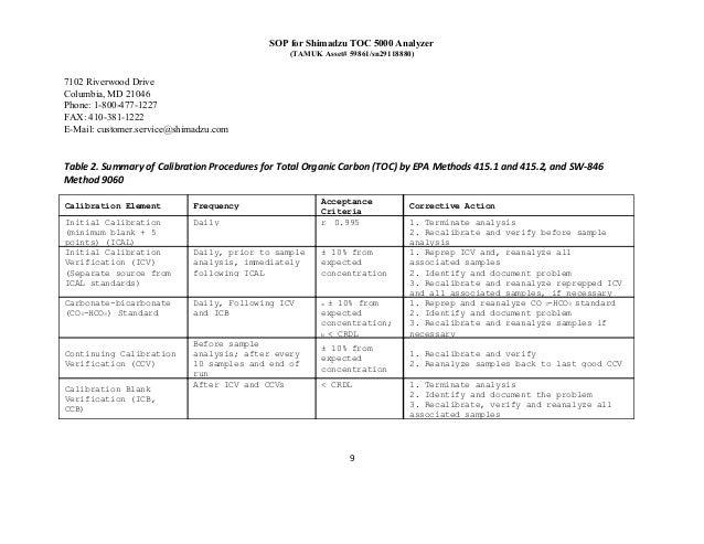 toc l shimadzu manual pdf