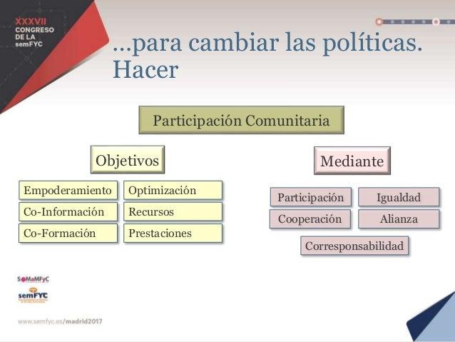 ¿Cómo participar? En la representación institucional 1 En el activismo ciudadano 2 En los medios de comunicación social 3