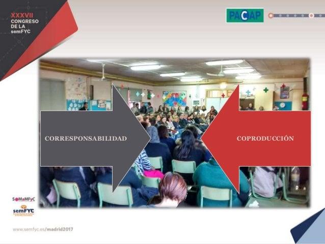 FORMACIÓN EN PS/IC/ PC Y SALUD COMUNITARIA EN LAS UNIDADES DOCENTES MULTIPROFESIONALES MAPA WEB PACAP. Catalina Nuñez Jimé...