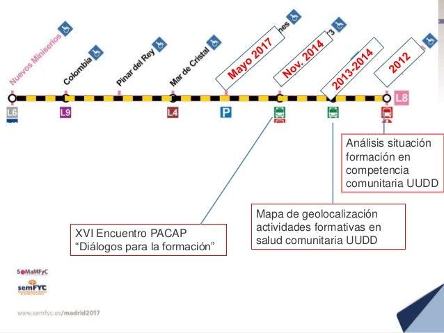 Estrategia para la elaboración de un plan de formación a residentes de medicina y enfermería FyC liderada por Salud públic...