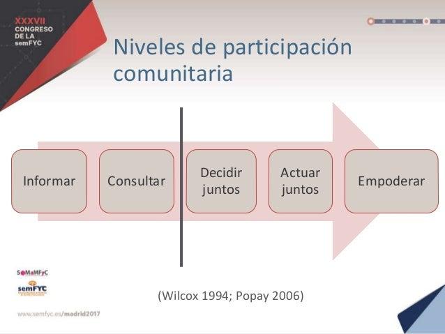 Recomendaciones en 5 líneas de acción: 5. Facilitar la posibilidad de participar Analizar juntos barreras e identificar me...