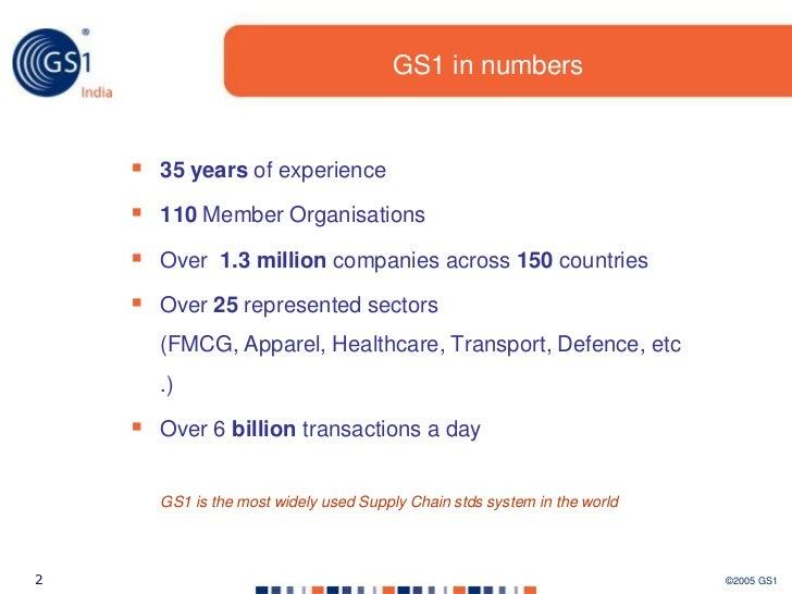 Gs1 India