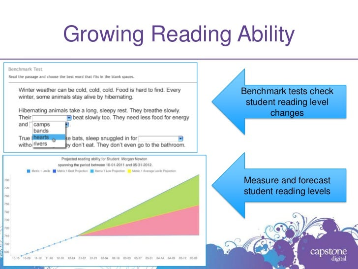 Growing Reading Ability                 Benchmark tests check                  student reading level                      ...