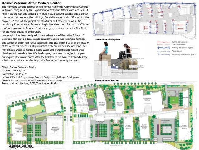 Todd Kreinbrink Landscape Architecture Healthcare Portfolio