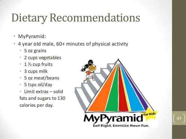 Toddler and Prechooler Nutrition