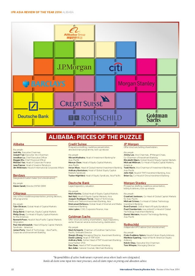 Todd Marin Alibaba Pieses Of The Puzzle