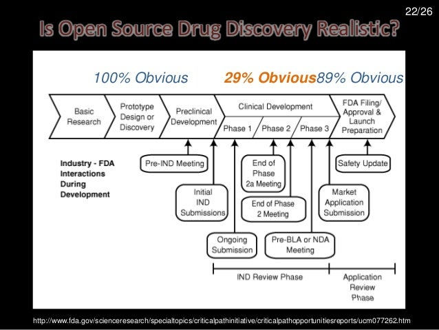 Open Source Malaria July 2014