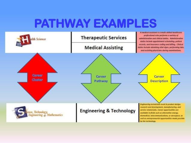 Todd's pathways to prosperity presentation