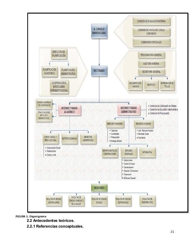 Los síntomas de la hernia intervertebral en el departamento de pecho el tratamiento