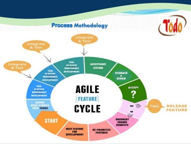 service tree 8 process methodology - What Is Agile Methodology Pdf