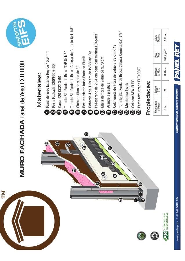 www.panelrey.com / 01 800 PANEL REY  3  4  2  8  5  9  13  12  15  10 16  11  6  1  14  7  IFS E  Sonido STC  CONSTRUYE IN...