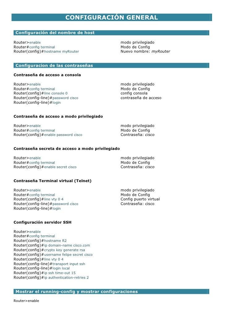 CONFIGURACIÓN GENERAL Configuración del nombre de hostRouter>enable                                      modo privilegiado...