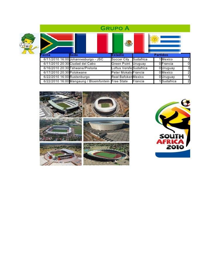 Grupo A    Fecha             Sede                      Estadio                   Partidos   6/11/2010 16:00 Johannesburgo ...
