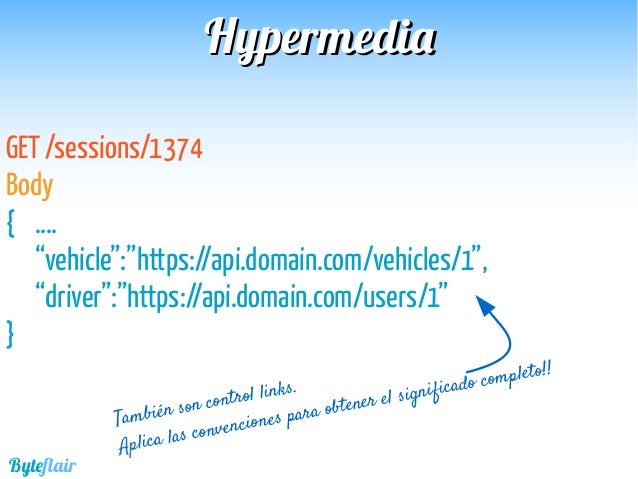 """HypermediaHypermedia GET /vehicles/1 Body { …. """"owner"""":""""https://api.domain.com/users/1"""" } Relation types specify the role ..."""