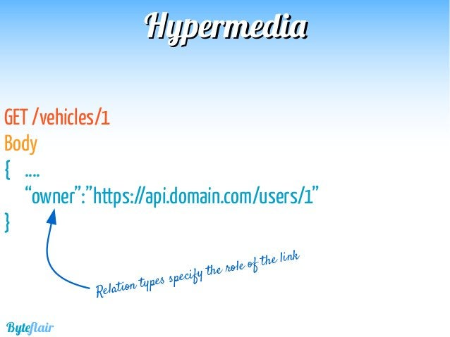 HypermediaHypermedia El cliente debe descubrir su nivel de acceso a cada recurso Options Byteflair