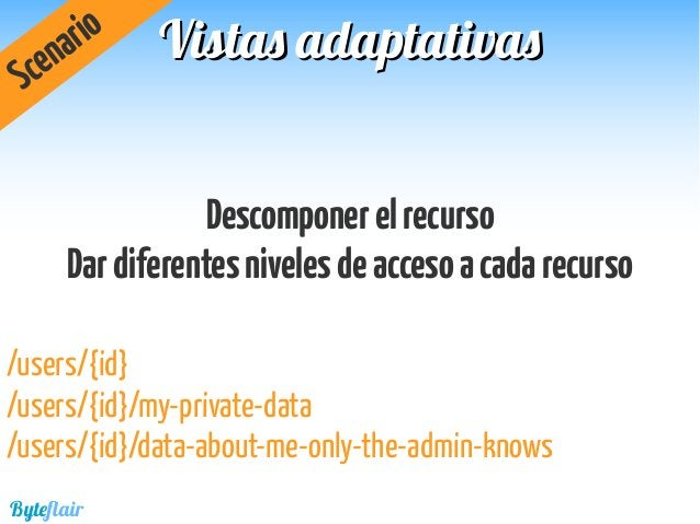 Unúnicorecurso Múltiplesvistassobreelmismorecurso Seleccionamoslavistaenruntime Scenario /users/{id} Byteflair Vistas adap...