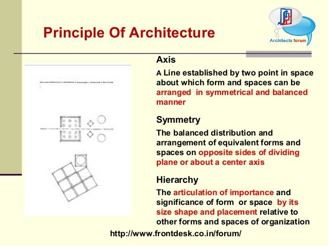 Principle of architecture for Definition of form and space in architecture
