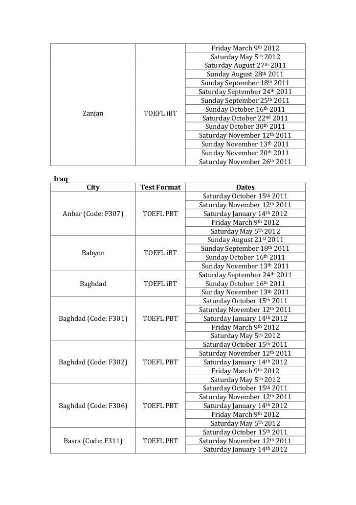 Toefl test dates in Sydney