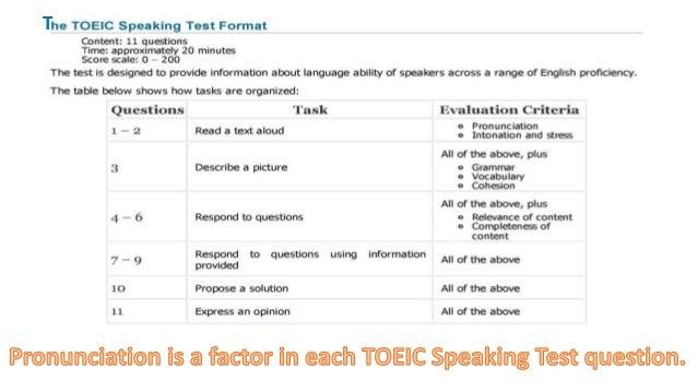 TOEIC speaking Test Pronunciation Practice