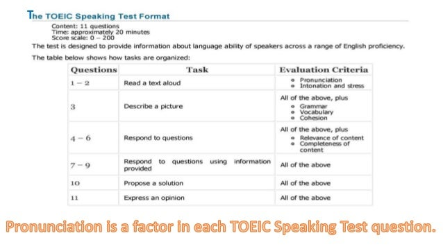TOEIC speaking Test Pronunciation Practice