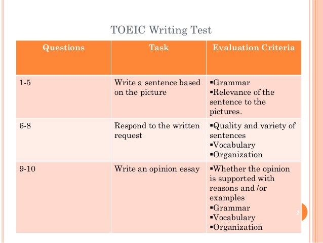 TOEIC Speaking and Writing Sample Tests (PDF)