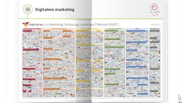 paulblok.com   Digitalere marketing
