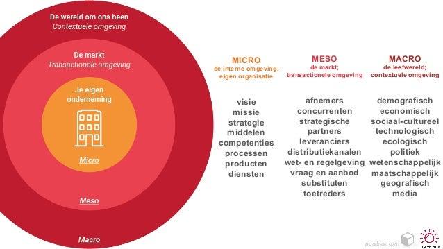 paulblok.com   MICRO de interne omgeving; eigen organisatie visie missie strategie middelen competenties processen produ...
