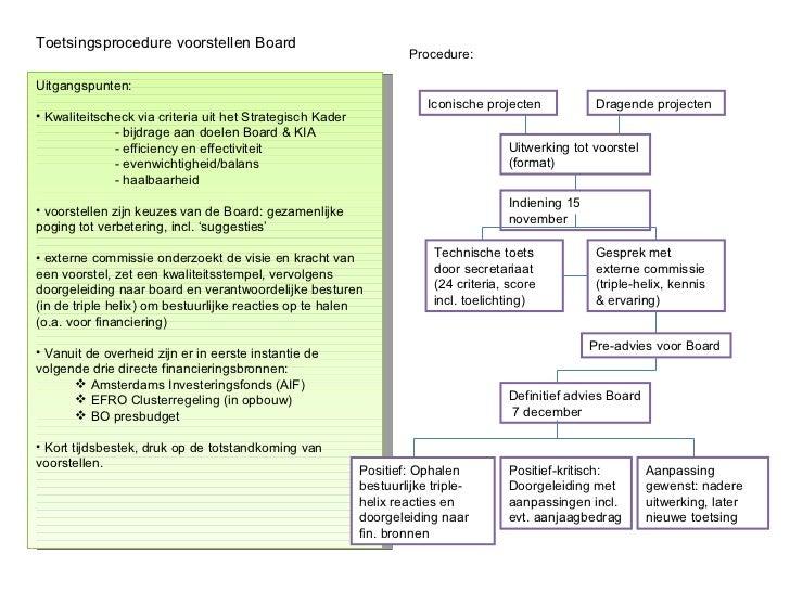 Toetsingsprocedure voorstellen Board <ul><li>Uitgangspunten: </li></ul><ul><li>Kwaliteitscheck via criteria uit het Strate...