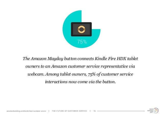 75%  The Amazon Mayday button connects Kindle Fire HDX tablet  owners to an Amazon customer service representative via  we...