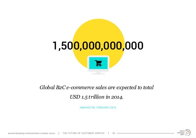1,500,000,000,000  Global B2C e-commerce sales are expected to total  USD 1.5 trillion in 2014.  EMARKETER, FEBRUARY 2014 ...