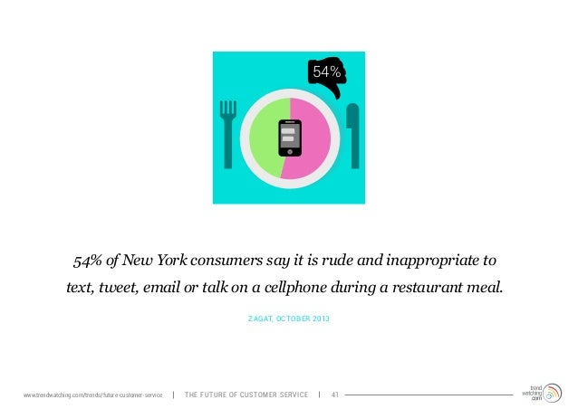 54%  54% of New York consumers say it is rude and inappropriate to  text, tweet, email or talk on a cellphone during a res...