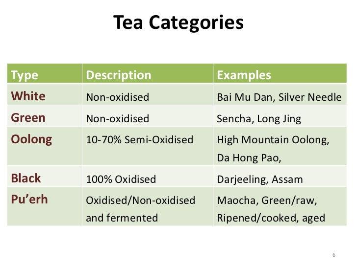 Health Benefits Of Tea By Mayking Tea