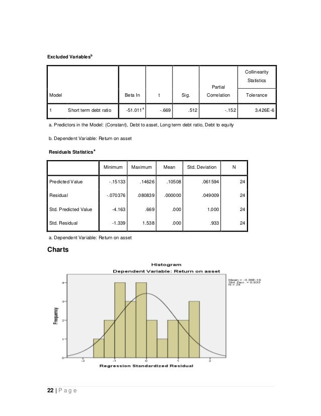 analysis of the relationship between leverage and profitability Ratio analysis: liquidity, leverage, profitability, productivity: session i-d  liquidity is the ability of a firm to convert its assets as quickly as.