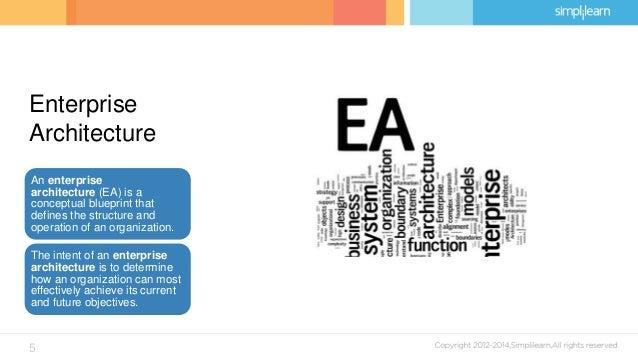 Enterprise Architecture ...