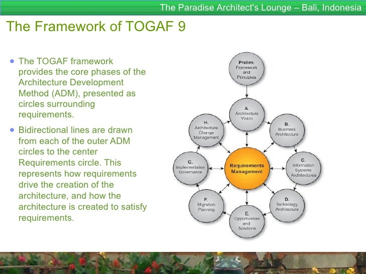The Paradise Architects Lounge – Bali, IndonesiaThe Framework of TOGAF 9● The TOGAF framework  provides the core phases of...